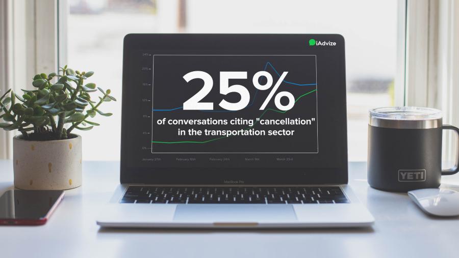 Percentage conversations customer insight conversational platform iAdvize