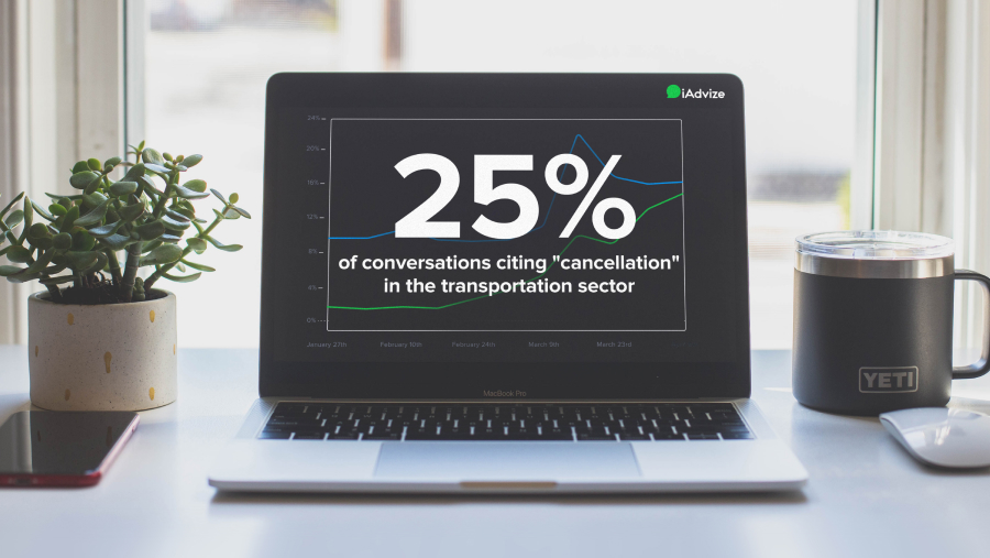 listening clients customer experience conversational platform
