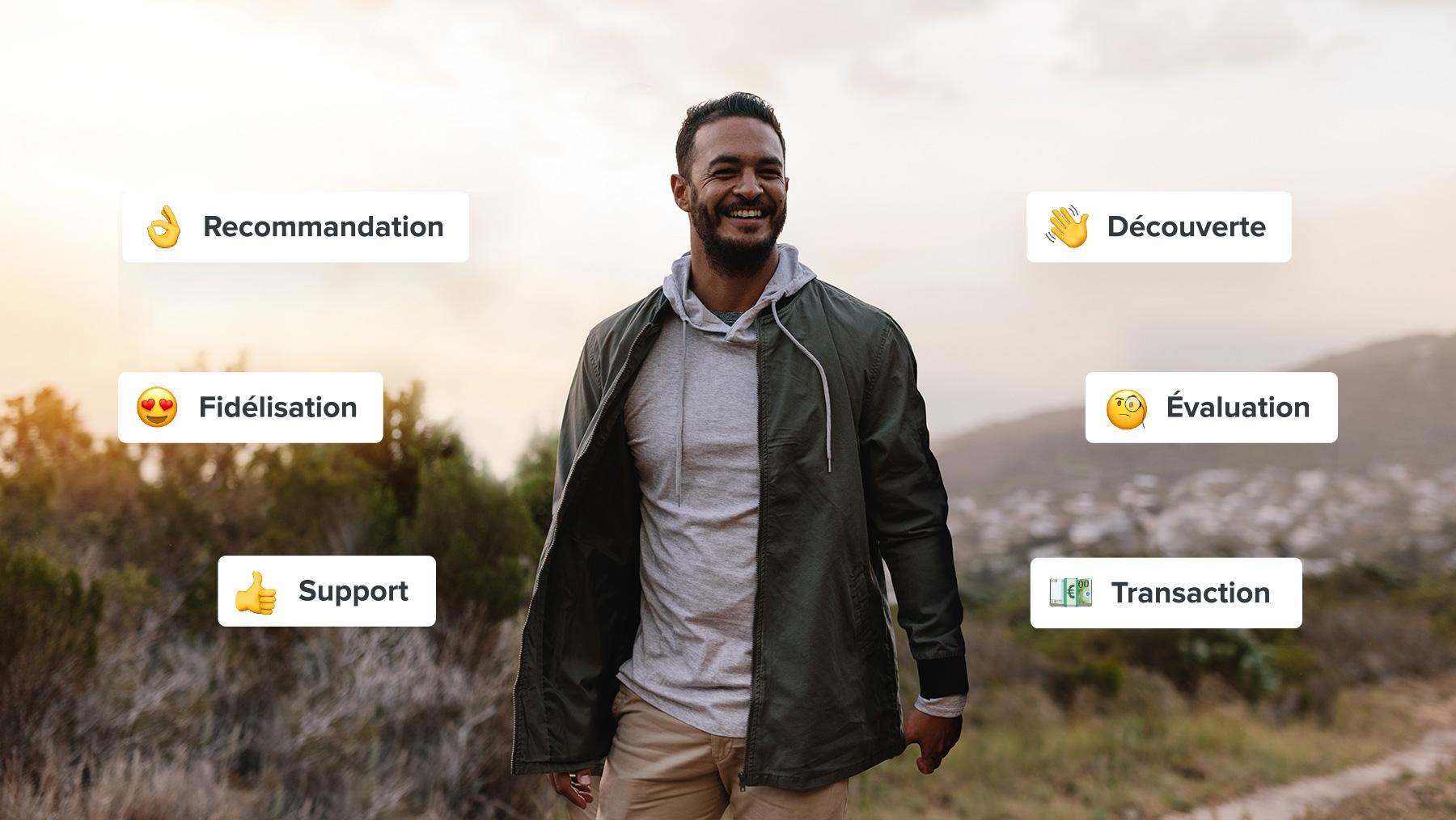 support découverte transation évolution recommendation félicitation messaging plateforme conversationnelle
